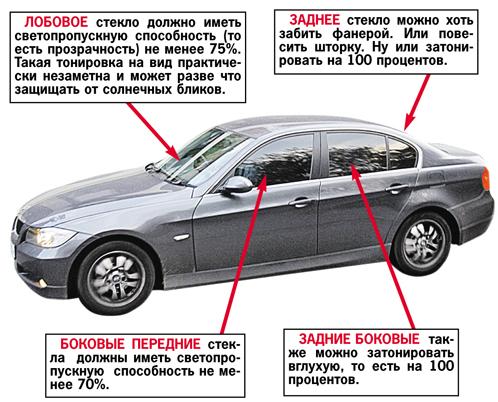 Правила тонировки автомобиля